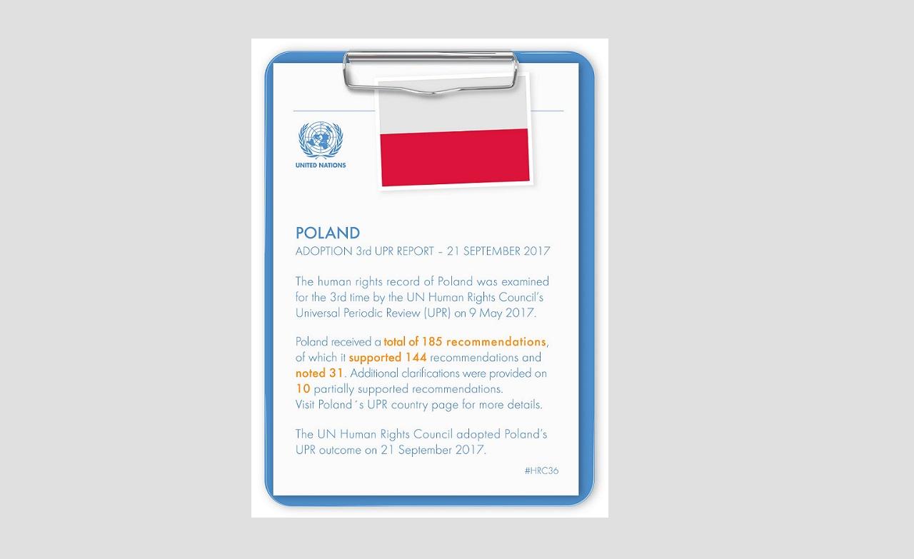 Powszechny Przegląd Okresowy Polski przed Radą Praw Człowieka ONZ