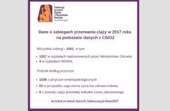 dane_aborcje_2017