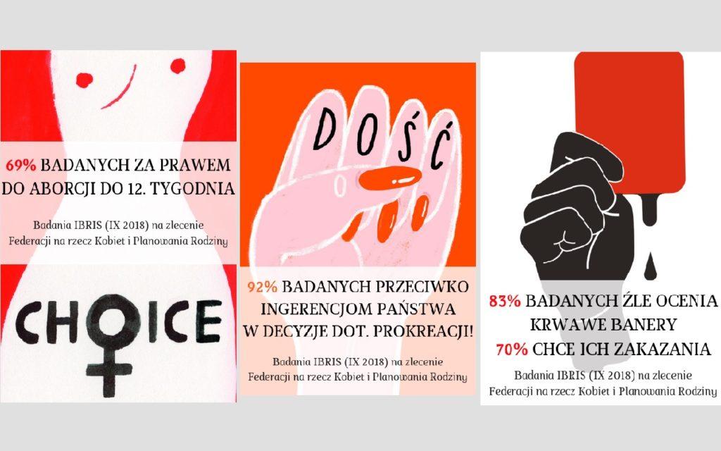 wyniki sondażu Federacji nt. stosunku do aborcji, krwawych banerów i ingerencji państwa w decyzje prokreacyjne